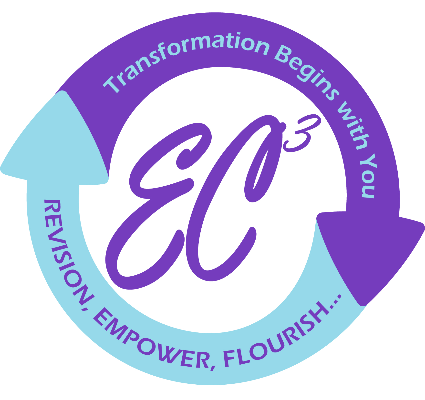 Sponsor Epiphany Change Coaching and Consulting, LLC